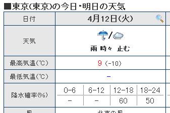 050412goo_weather.jpg