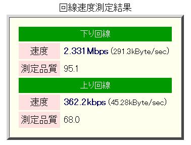 090313EM-speed.png