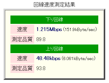 090313UQ-speed.png